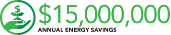 Annual Energy Savings